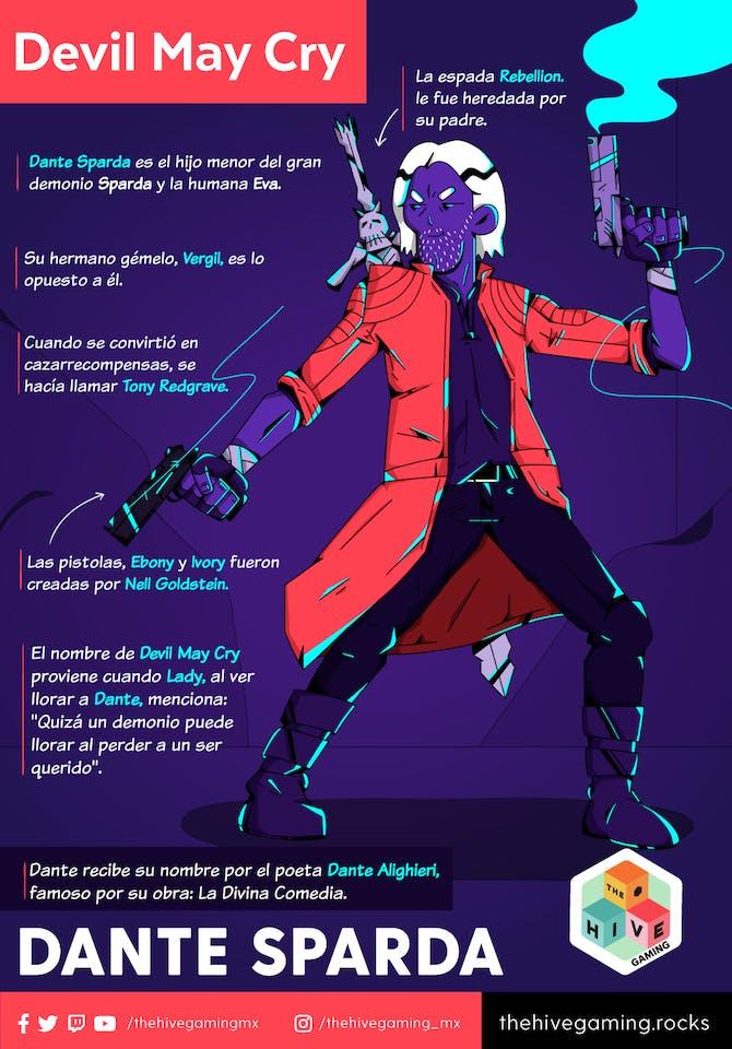 ¿Quién es Dante Sparda?